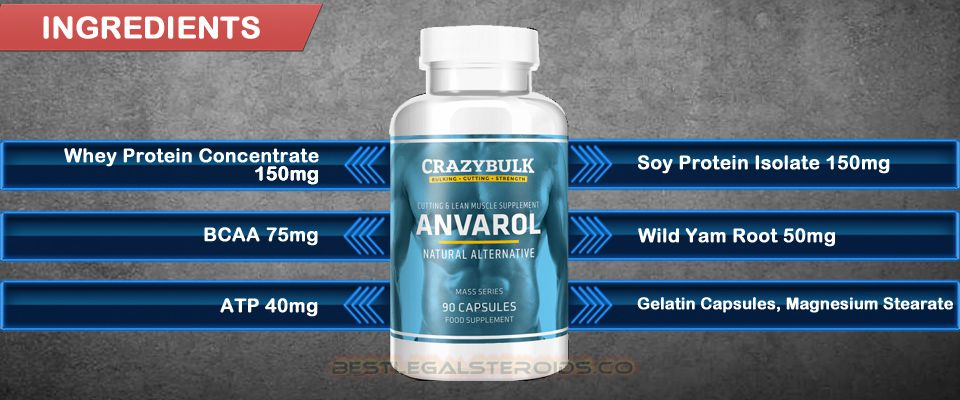 Anvarol Ingredients, Crazy Bulk Anavar