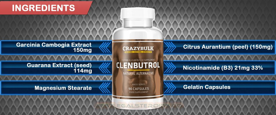 Clenbutrol Ingredients