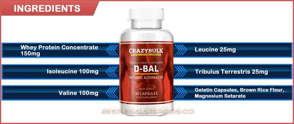 Crazy Bulk D-Bal Ingredients
