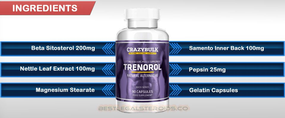 Trenorol Ingredients